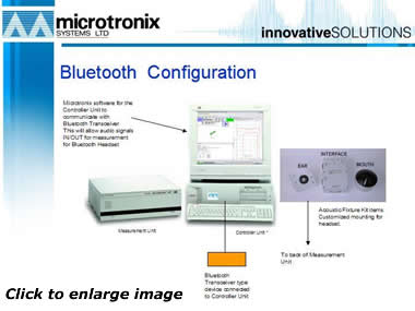 Bluetooth Configuration